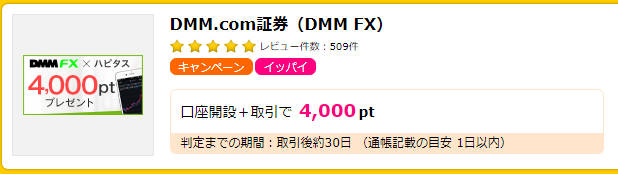DMM.com証券(DMM FX)